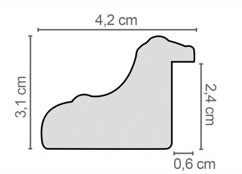 Amalfi Profil